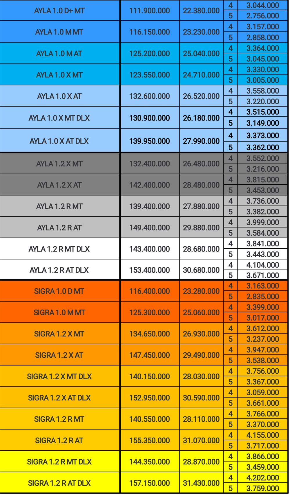 Harga 1 By Melly