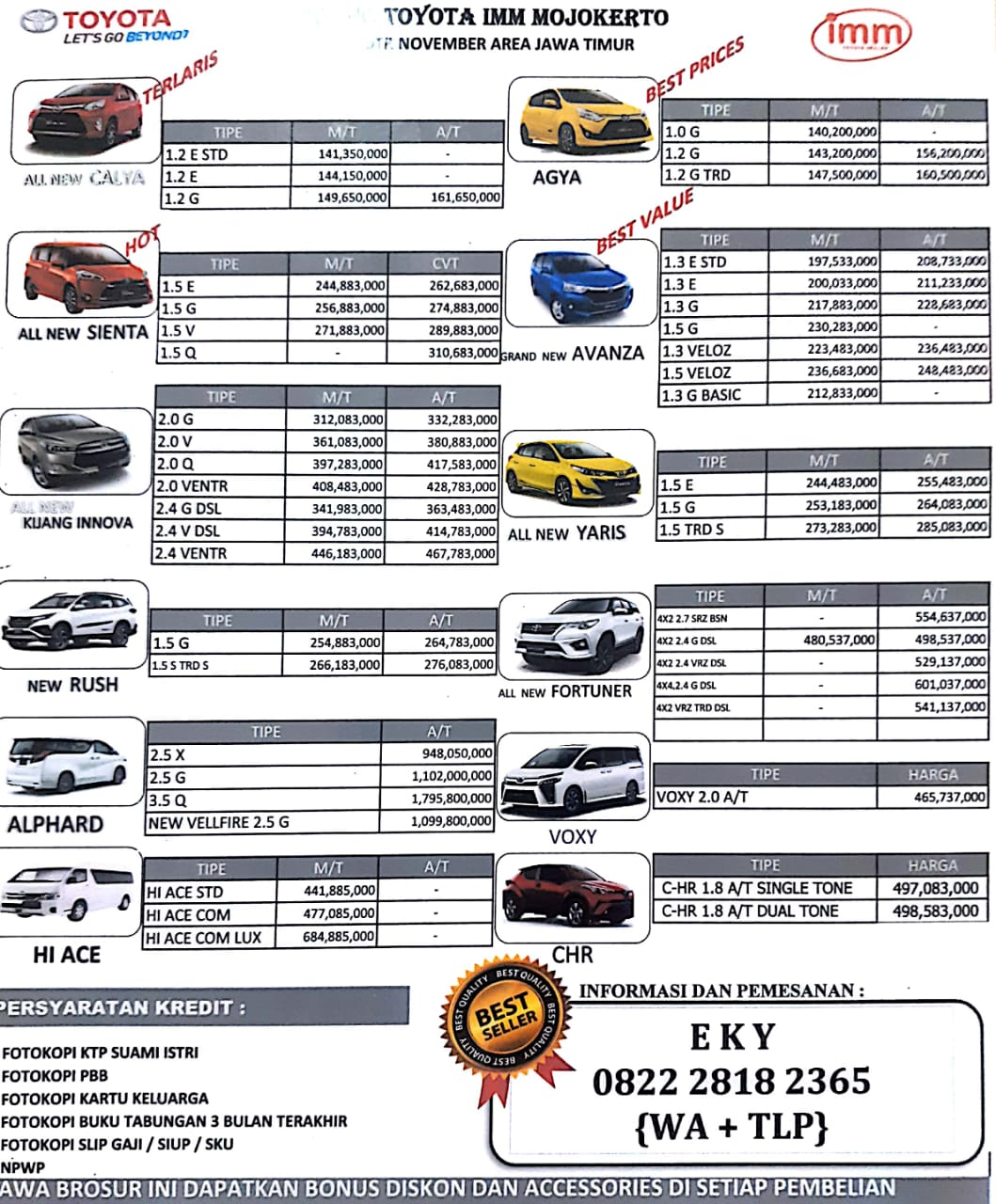 Harga Mobil Toyota By Eky