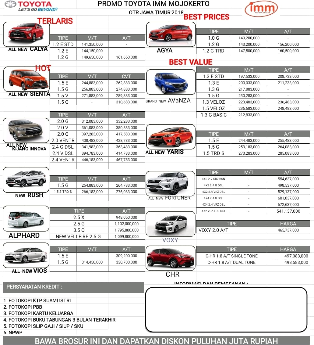 Harga Mobil Toyota By Widhi