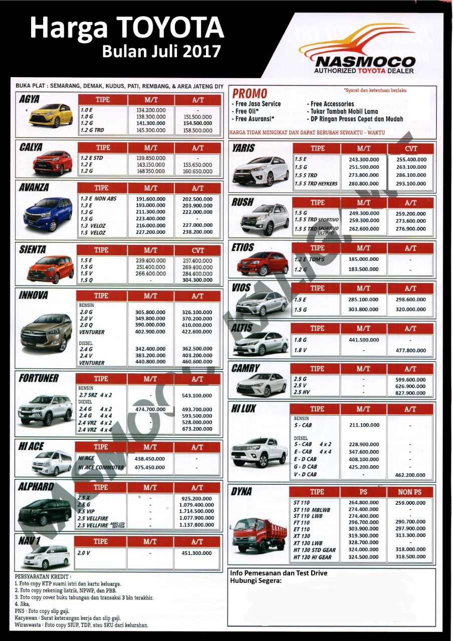 Harga Mobil Toyota By Yusuf