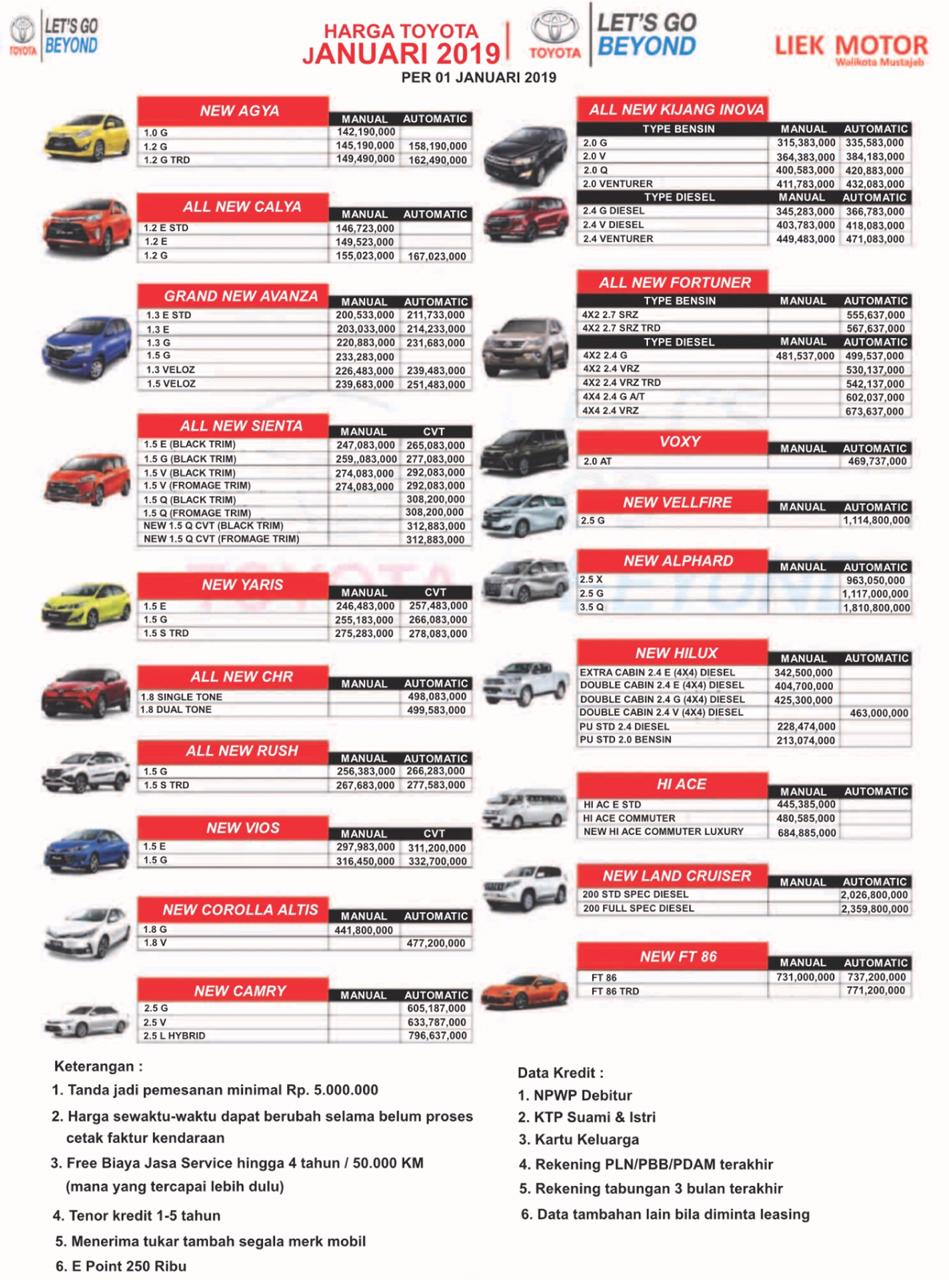 Harga Toyota By Risqy