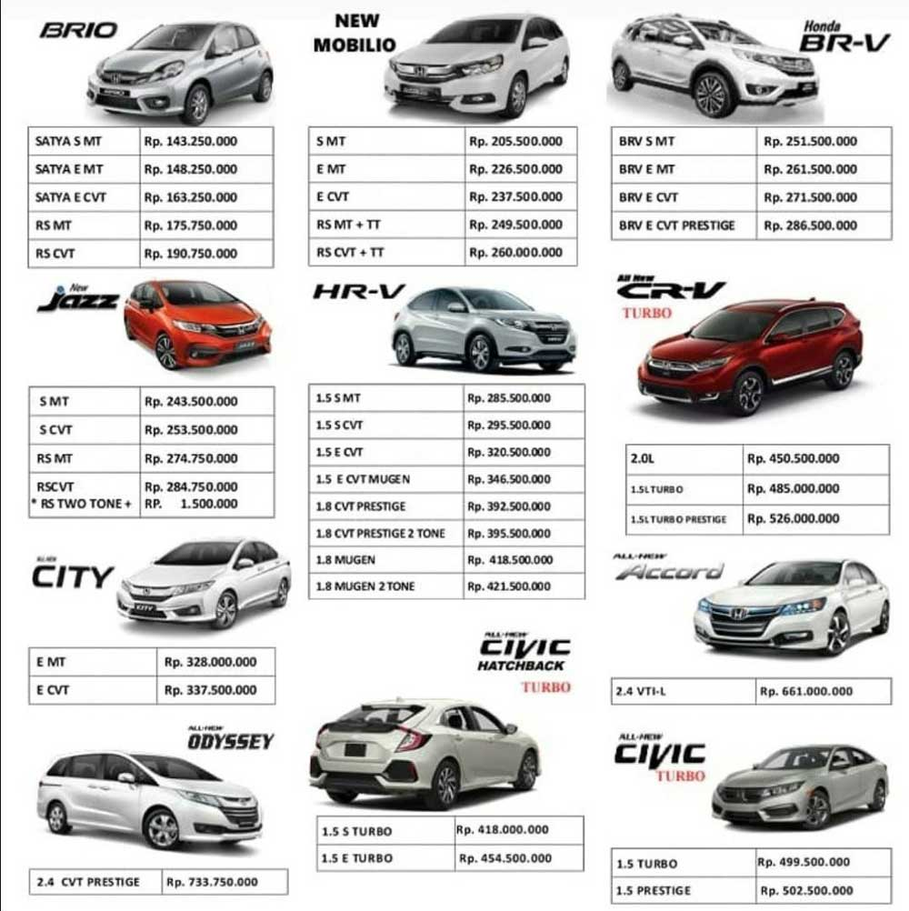 Harga Mobil By Indra