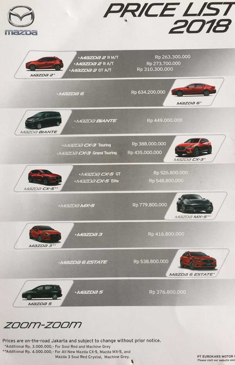 Harga Mobil By Rere