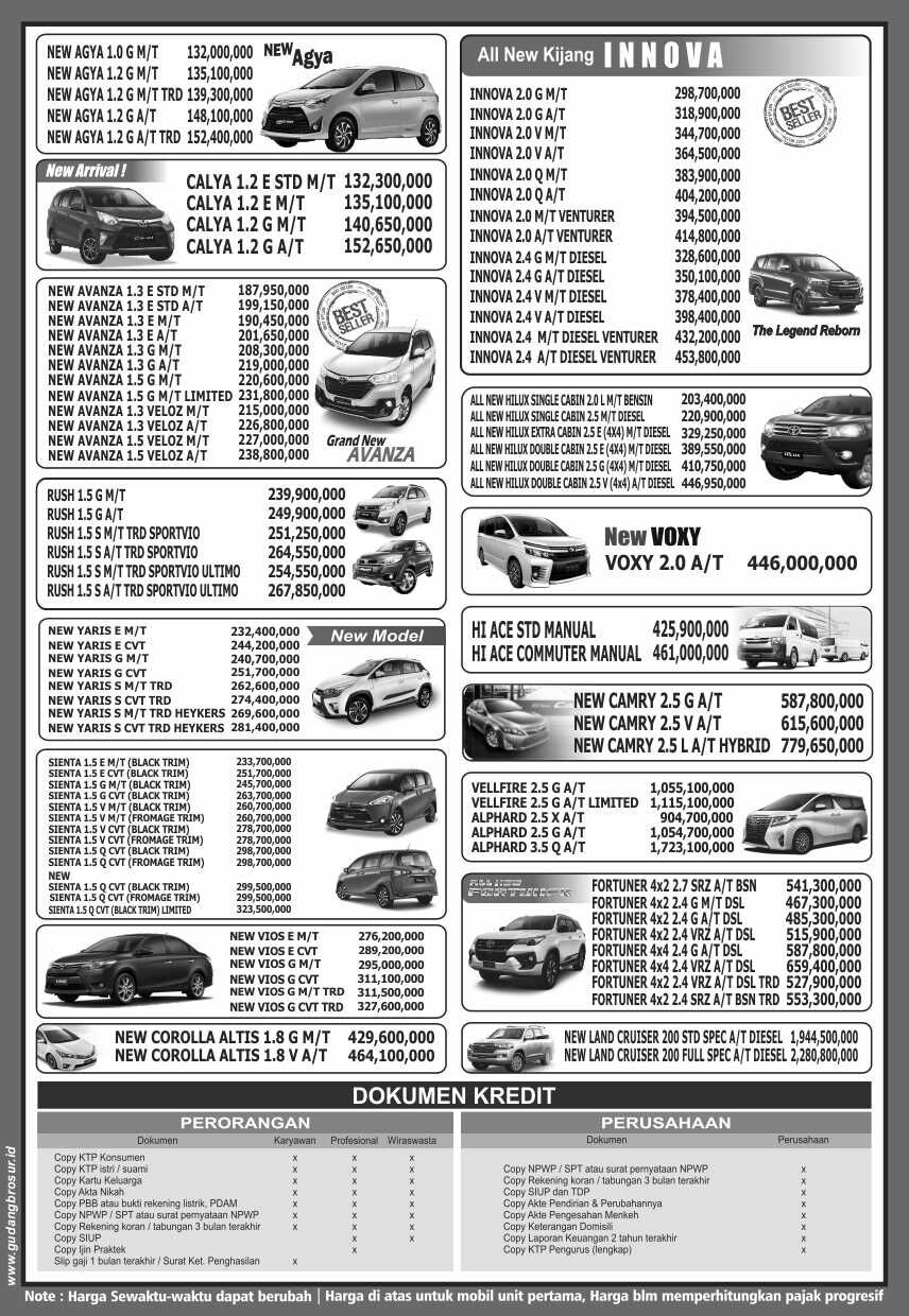 Harga Mobil Toyota By Arif