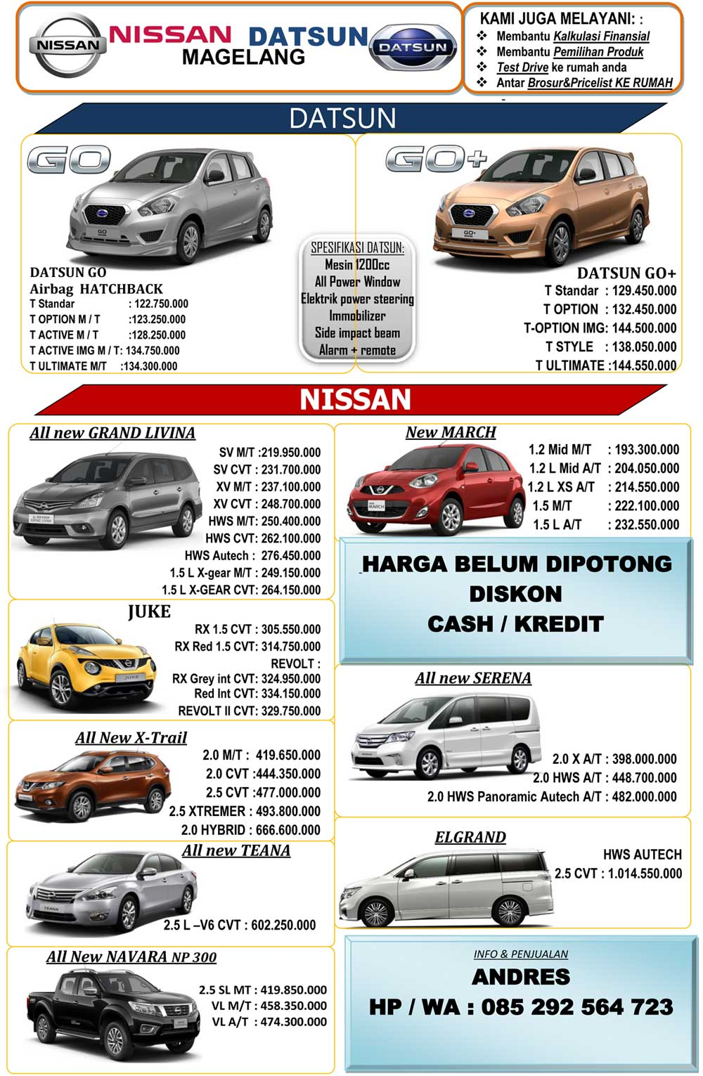 Harga Mobil Nissan By Andreas