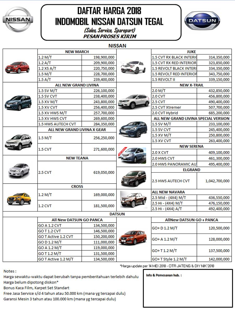 Harga Mobil Nissan By Chanif