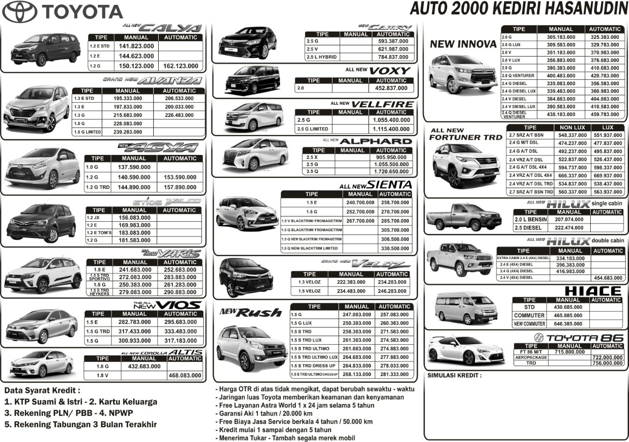Harga Mobil Toyota By Wahid