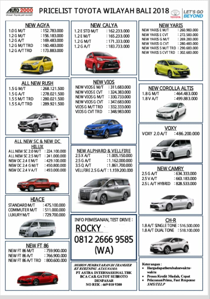 Harga Mobil By Rocky