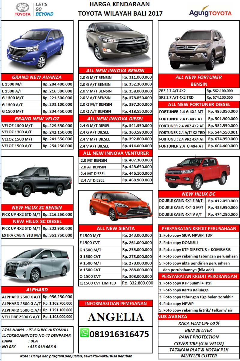 Harga Mobil Toyota By Angelia