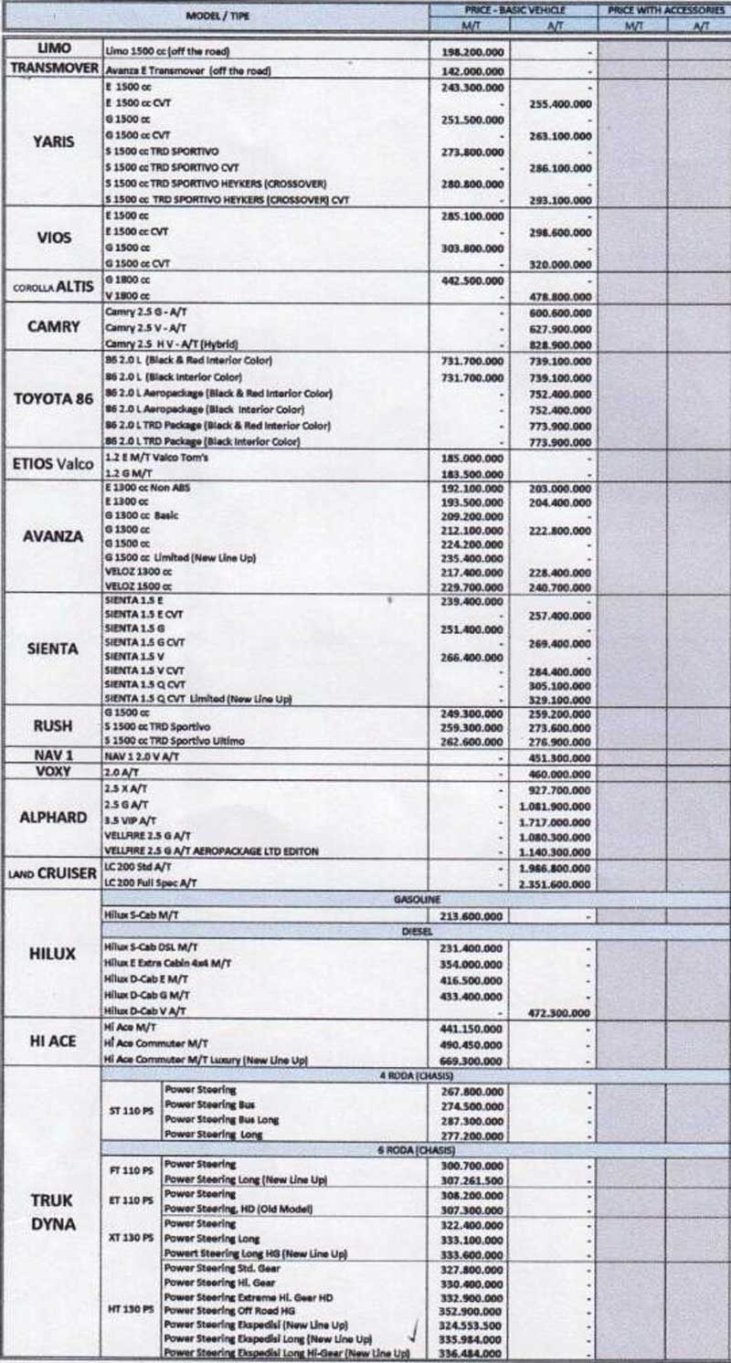 Harga Toyota 1 By Bagus