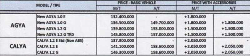 Harga Toyota 3 By Bagus