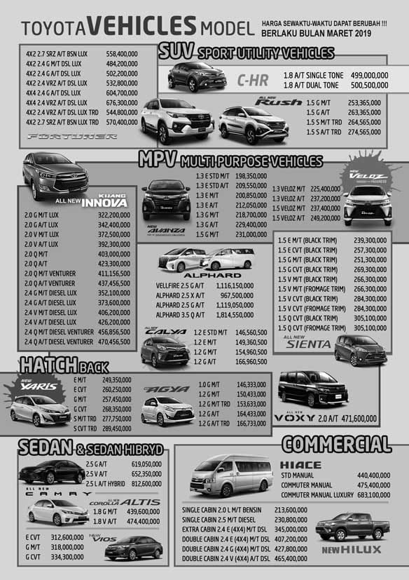 Harga Mobil Toyota By Aca