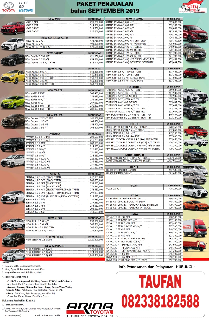Harga Mobil Toyota By Taufan