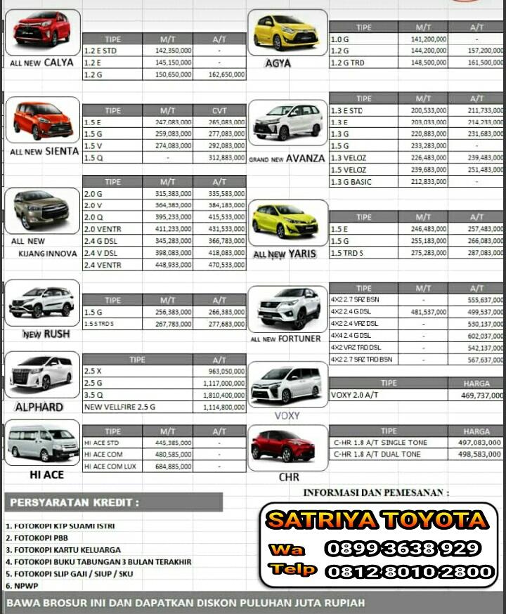 Harga Toyota By Satriya