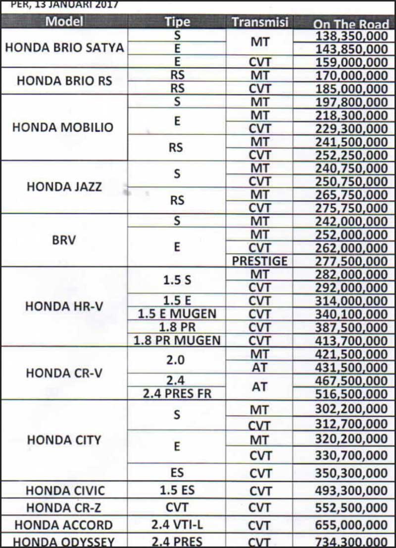 Harga Mobil Honda By Burhan