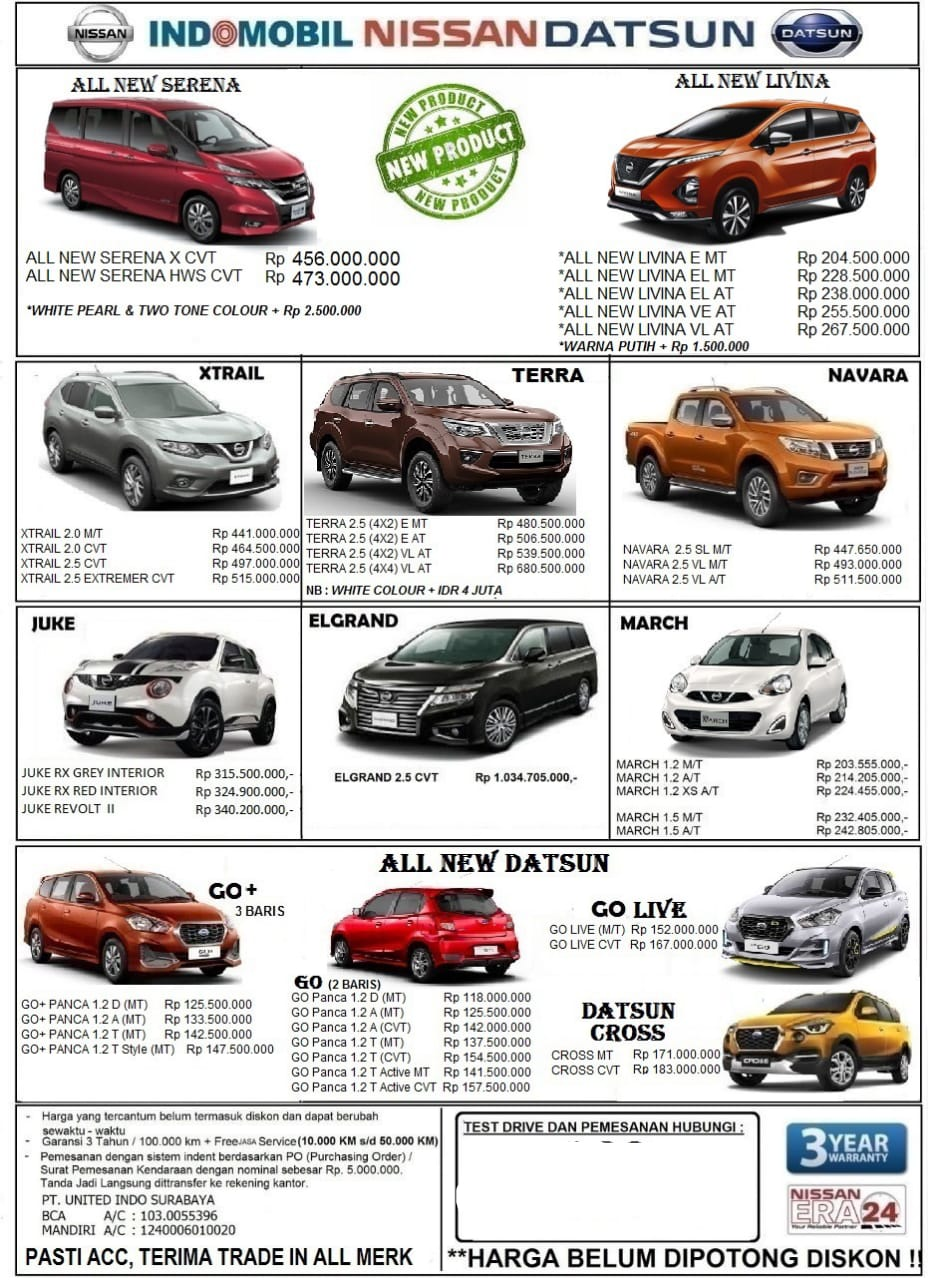Harga Mobil Nissan Datsun By Candra