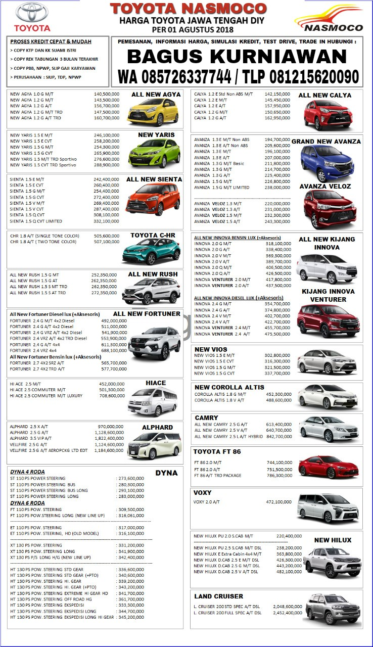 Harga Mobil Toyota By Bagus