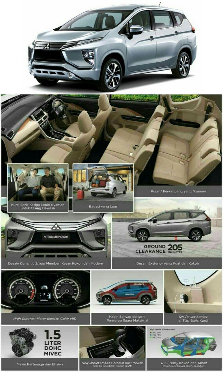 Mitsubishi Expander By Sirad