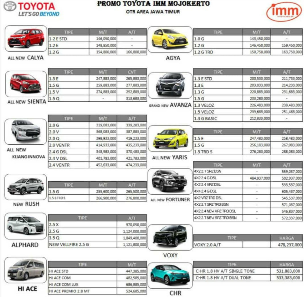 Harga-Mobil-Toyota-By-Nita